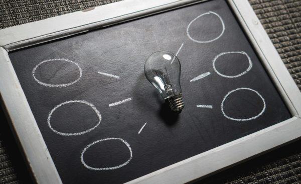 Anforderungsanalyse in der ERP-Beratung von kreITiv