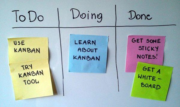 Start in die agile Softwareentwicklung mit einem Kanban Board